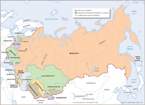 Russia: A Migration System with Soviet Roots