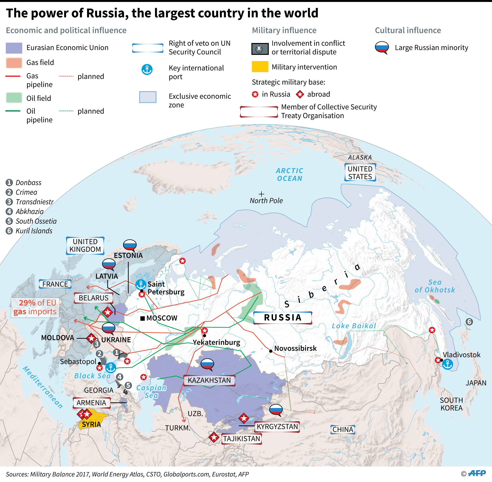 russian influence near abroad russian foreign policy trade deals gas reserves russian infographics