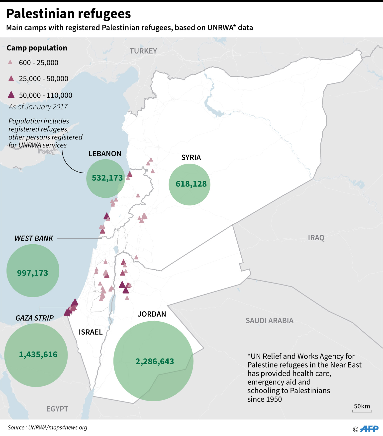 Palestinian refugees infographics