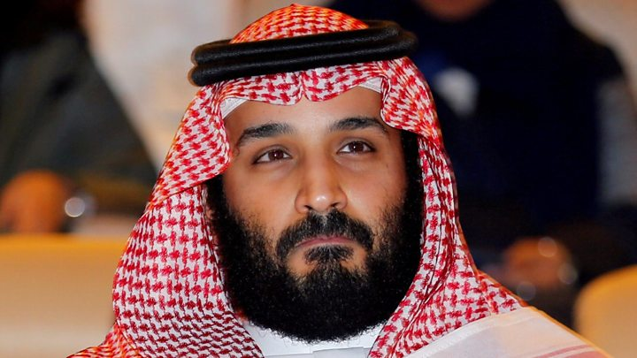 Mohammad bin Salman Human rights Saudi Arabia