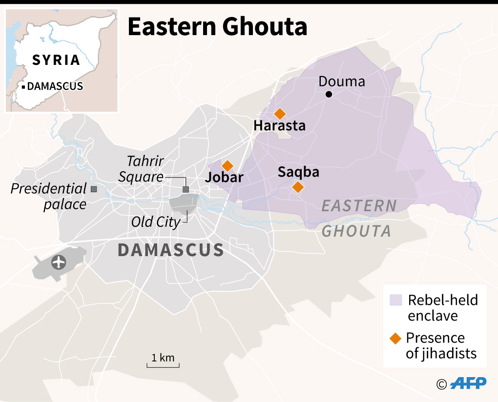 eastern ghouta infographics