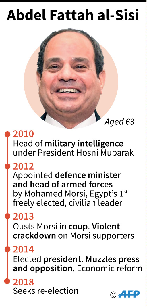 egypt president sisi profile infographics timeline