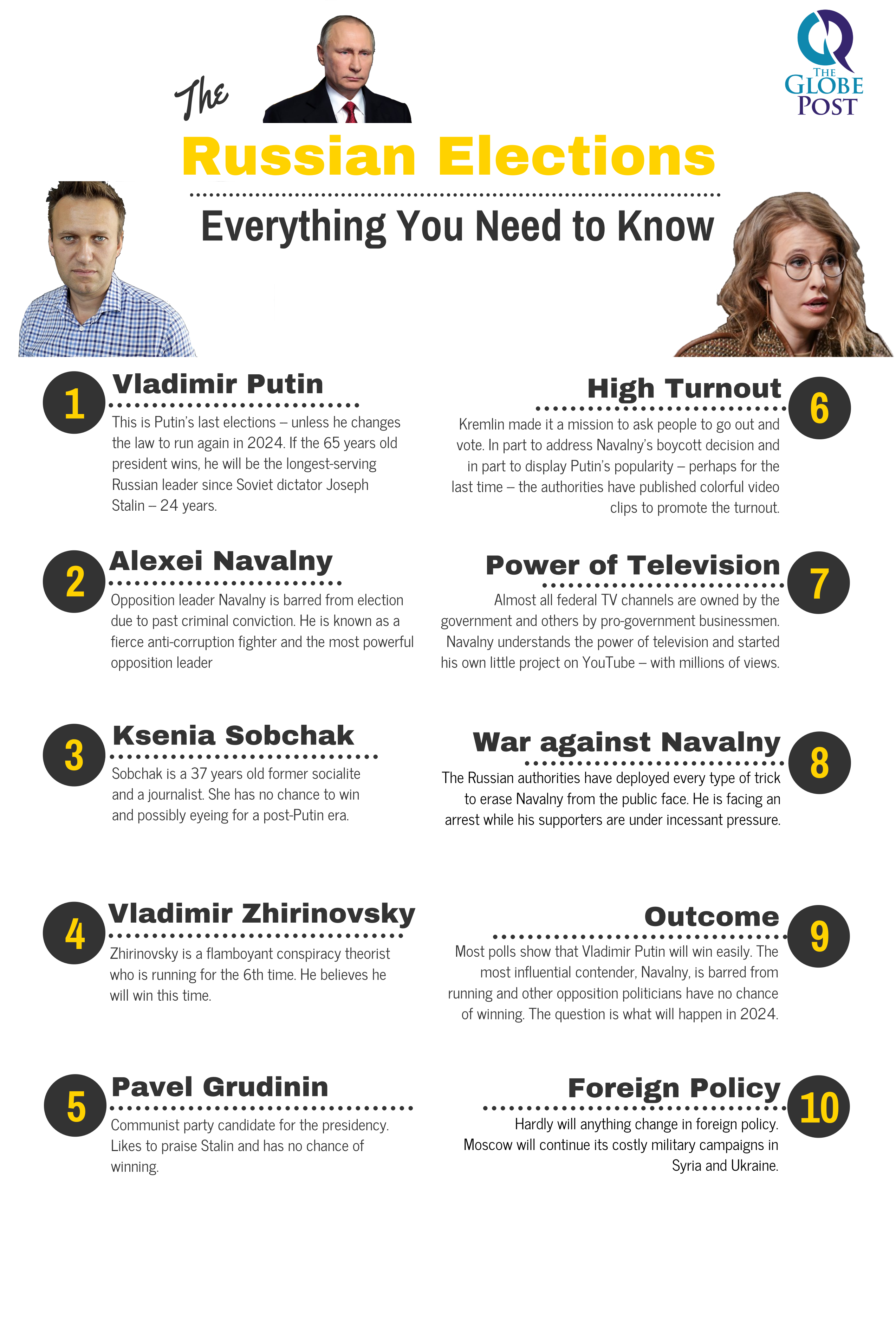 russian-elections-story-highlights