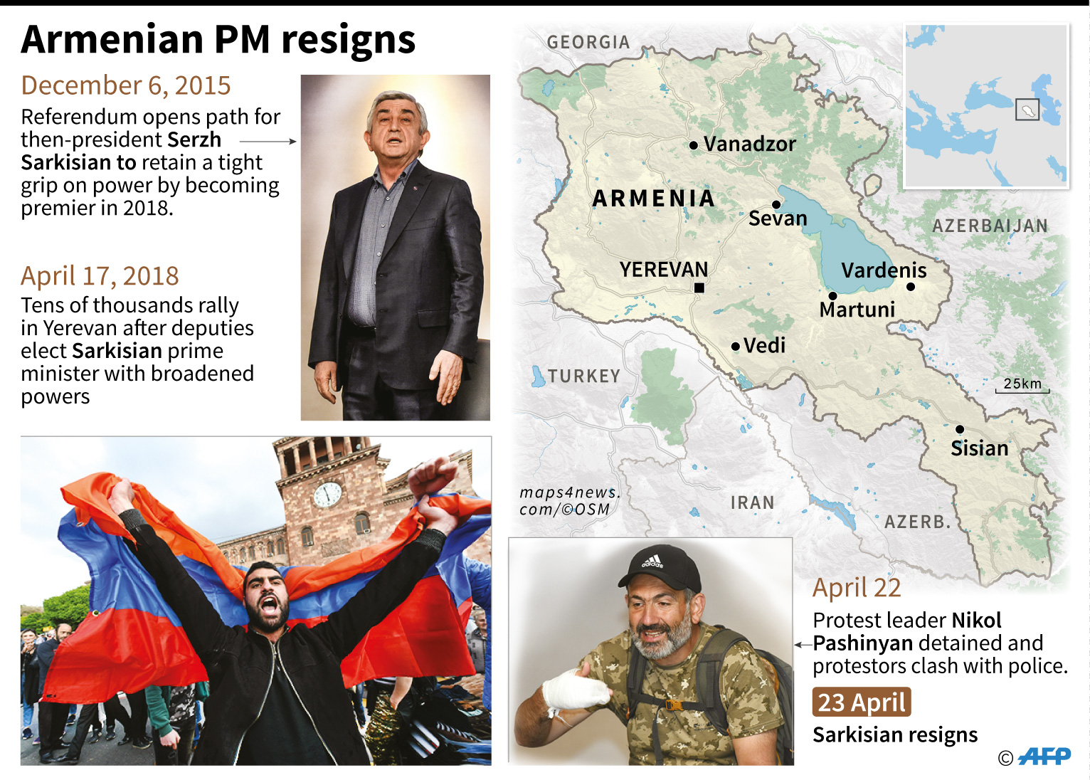Armenia protests infographics