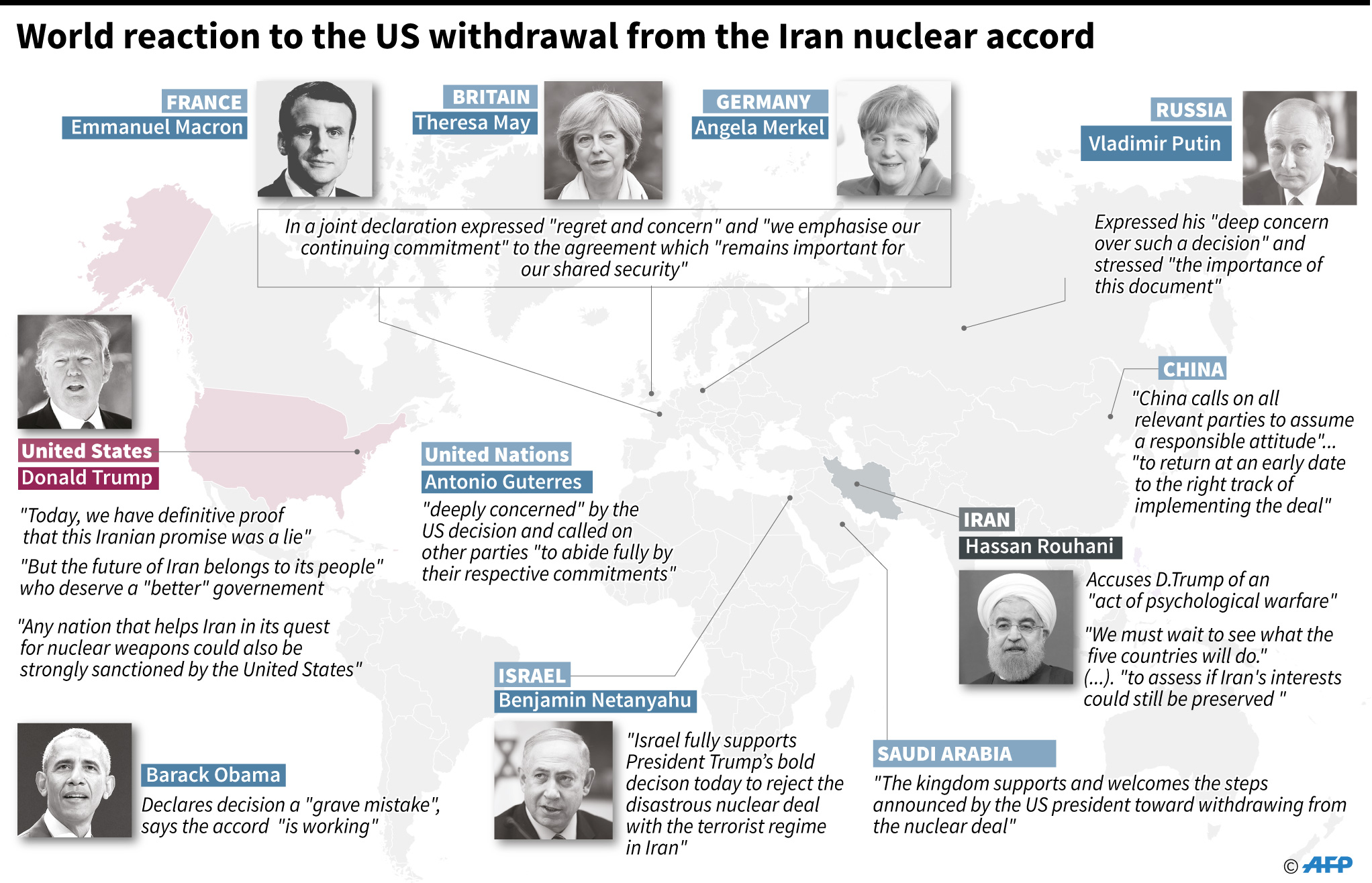 Iran nuclear deal major players infographics