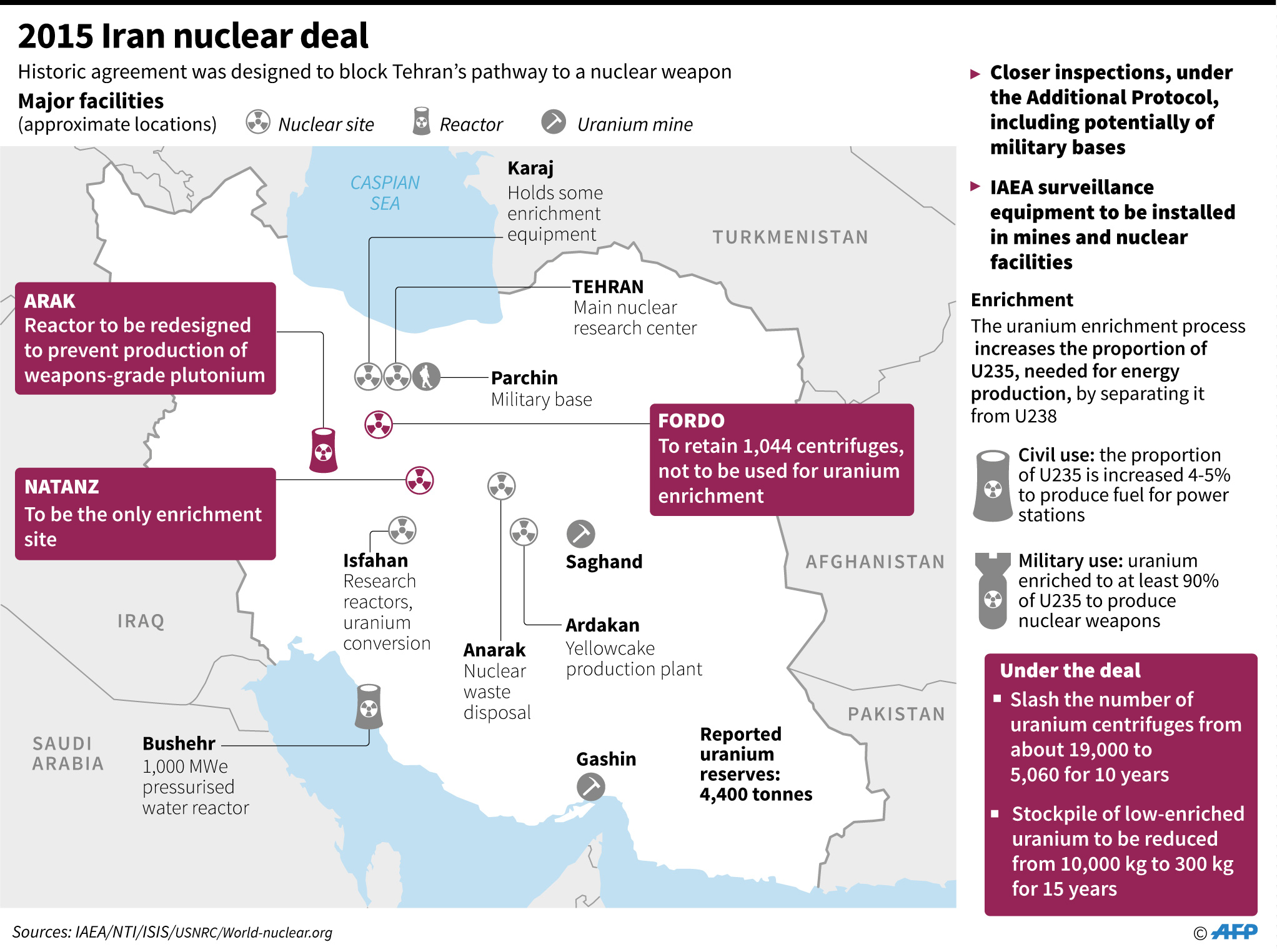 iran nuclear deal map nuclear plants infographics