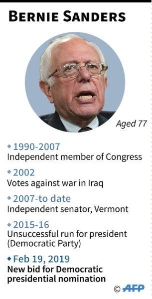 Profile of Bernie Sanders