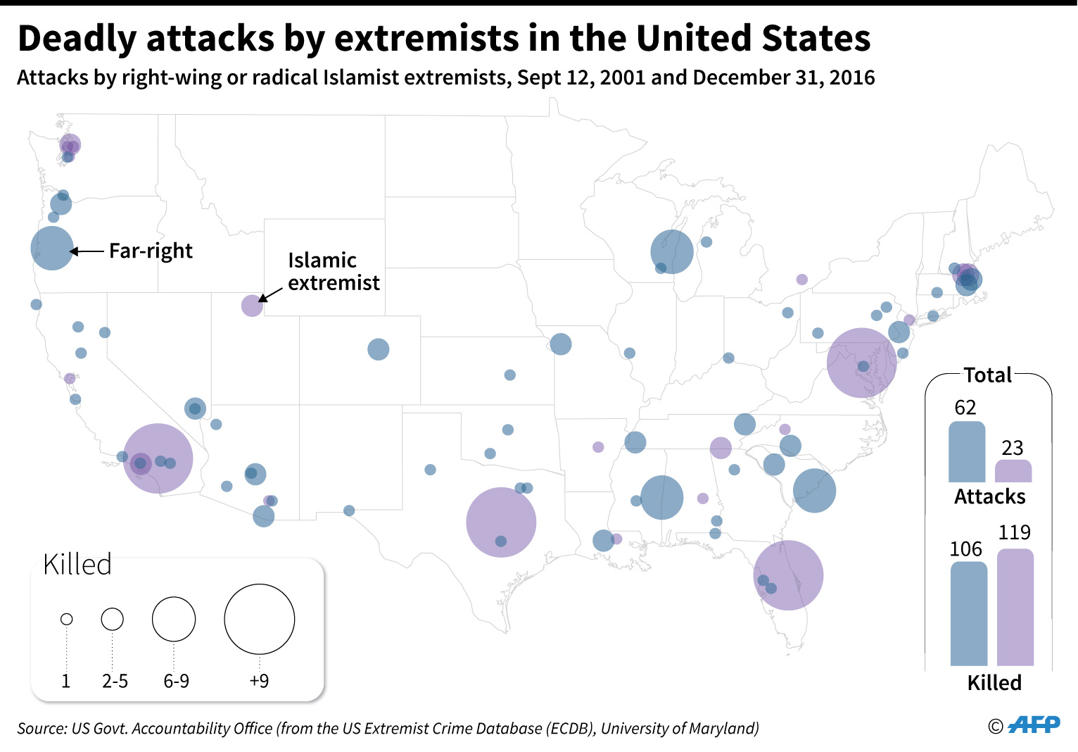 Map of the United States locating violence by right-wing nationalists and Islamic extremists between September 12, 2001 and December 31 2016. From a Government Accountability Office report